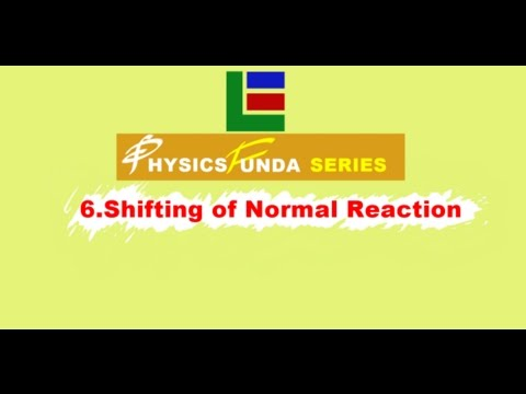 Shifting of NORMAL Reaction