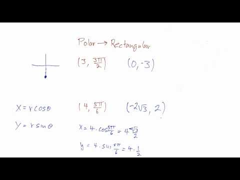 Convert between polar and rectangular coordinates