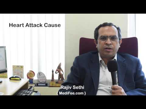 Heart Attacks - Causes, Risk Factors and Preventive Measures
