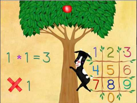 Times tables for kids - iPad / Android / Mac