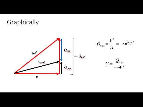 Power Factor Correction in Electric Power Systems