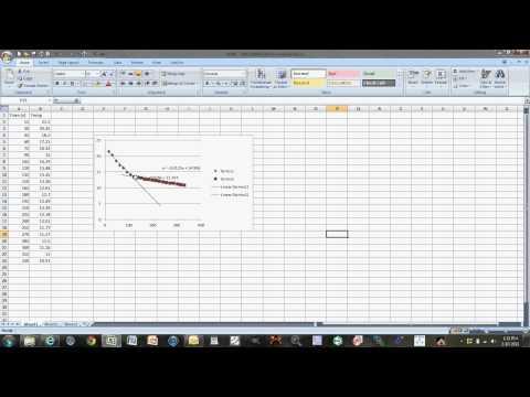 Freezing Point Depression Excel Demo
