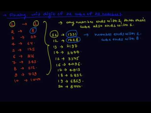 How to Find Unit Digit of Cube of Any Number ? | Class 8 Mathematics Cubes and Cube Roots