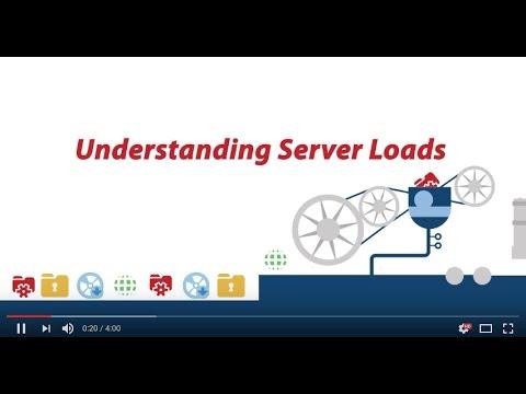 Understanding Server Loads