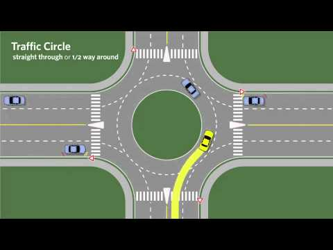 Roundabouts and their proper usage