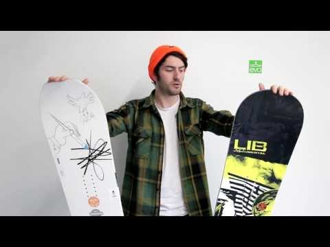 How to Choose Snowboard Rocker Type