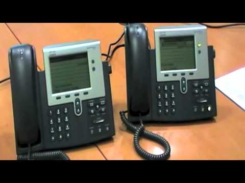 Call Forward to PSTN