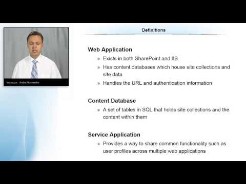 SharePoint 2013 Web Applications, Content Databases, and  Service Applications Definitions