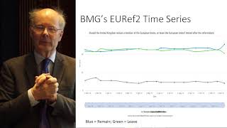 Brexit and public opinion: Sir John Curtice