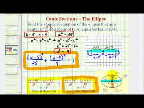 Ex: Find the Equation of an Ellipse Given the Center, Focus, and Vertex (Horizontal)
