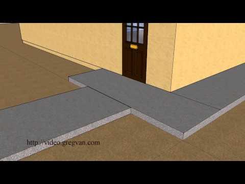 Maximum Vertical Height Changes in Walkway – ADA Building Codes