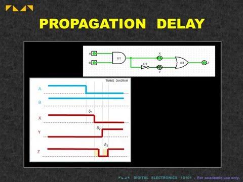 Digital Electronics 10101 - Propagation Delay