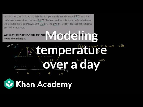 Modeling temperature through the day | Graphs of trig functions | Trigonometry | Khan Academy