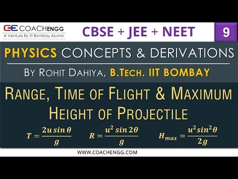 What is a Projectile ? How to find Time of Flight, Range and Maximum Height of a Projectile