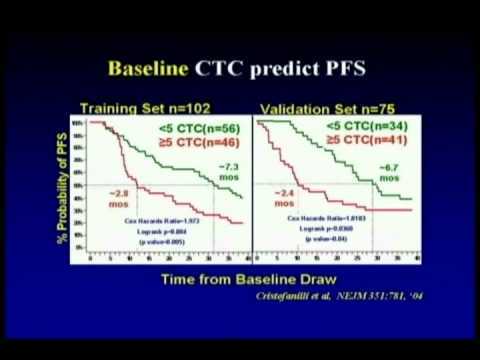 Treatment of Metastatic Breast Cancer