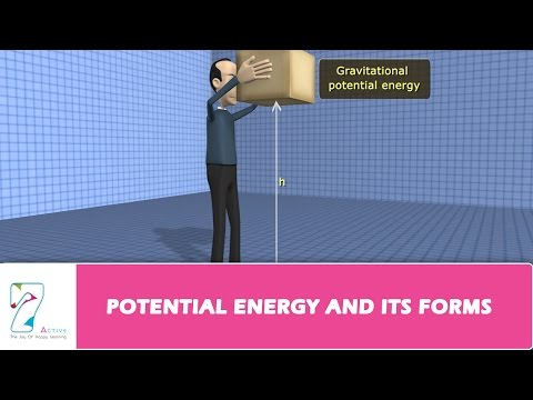 POTENTIAL ENERGY AND ITS FORMS