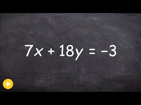 Determine the slope and y intercept from an equation in standard form