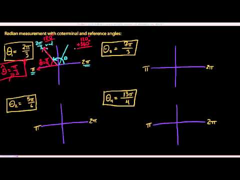 Sketching Radian Angles, w/ Coterminal and Reference angles
