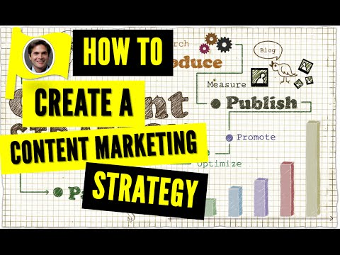 How to Create the Optimal Content Marketing Strategy