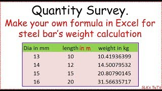 FORMULA of Weight calculation of Flat Bar    How to