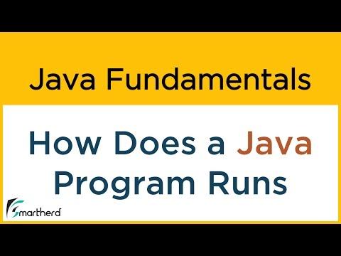 #1.4 How a Program Runs Internally in Java