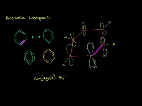 Aromatic Compounds and Huckel's Rule