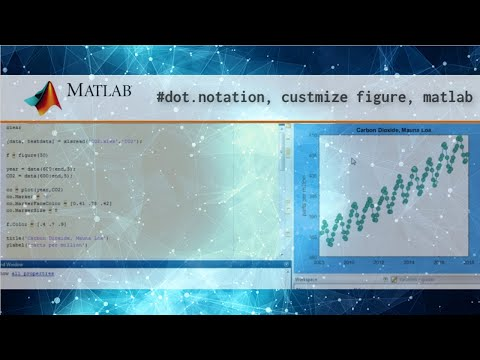 Modify And Improve Your MATLAB Figures