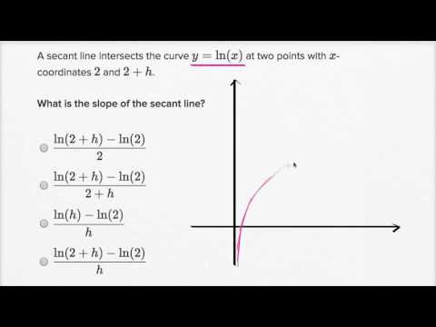 Secant line with arbitrary difference | Derivatives introduction | AP Calculus AB | Khan Academy