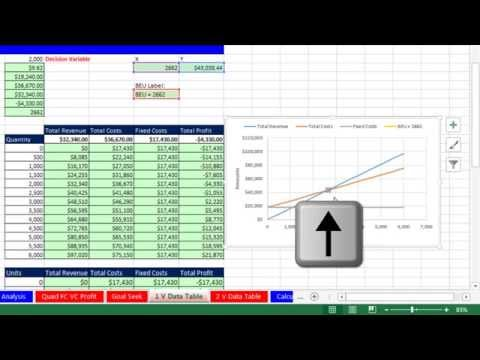 Basic Excel Business Analytics #07: X-Y Scatter Chart: Fixed Cost Variable Cost Model