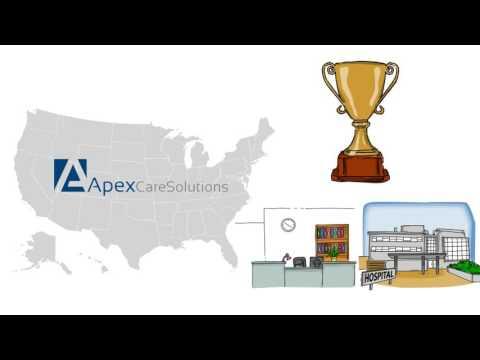 Apex Care Solutions - Increasing Patient Outcomes & Practice Revenue