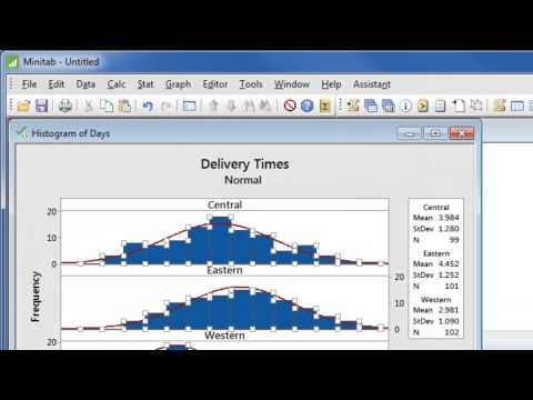 How to Graph Data with Minitab 17