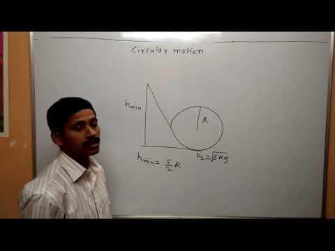 Circular Motion Textbook Numerical 3 Maharashtra Board Physics Class 12