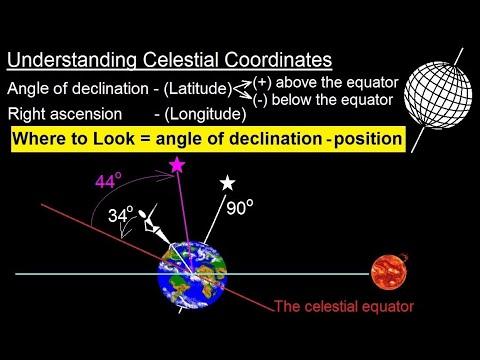 Astronomy - Ch. 2: Understanding the Night Sky (8 of 23) Understanding Celestial Coordinates
