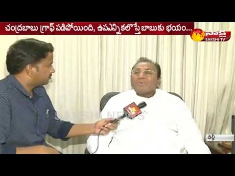 MP Mekapati Rajamohan Reddy Face to Face | రాష్ట్ర ప్రయోజనాల కోసమే రాజీనామా..