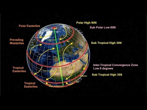 Why does Climate vary in different parts of the Earth?
