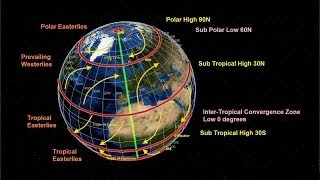 Why Does Climate Vary In Different Parts Of The Earth