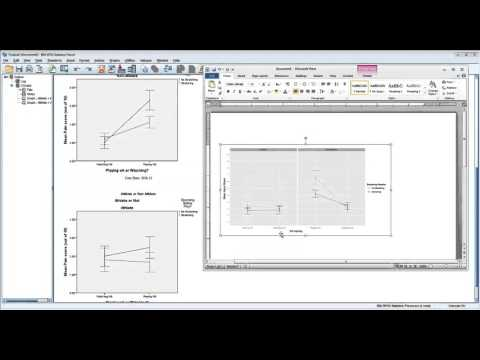 SPSS Creating a three way graph
