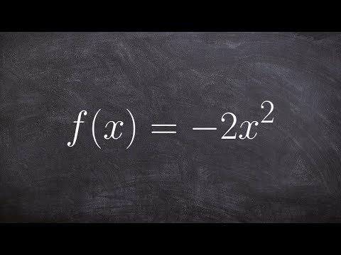 Determine the axis of symmetry, vertex and graph of a parabola