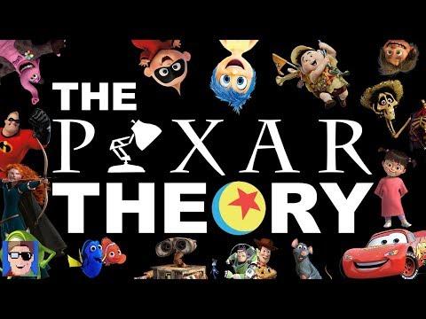 Xxx Mp4 The COMPLETE Pixar Theory 3gp Sex