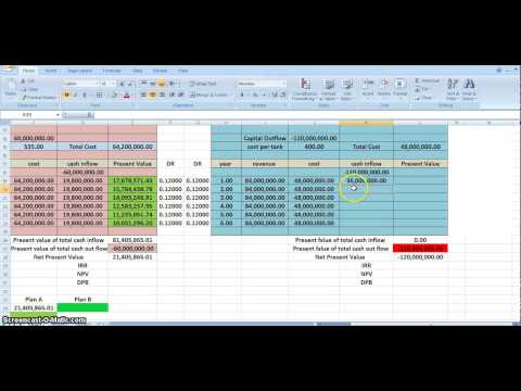 NPV & IRR Excel