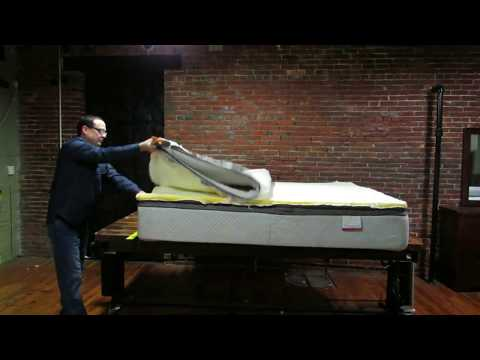 How to Fix a Dip in a Pillow Top Mattress SEALY -Don't Buy a New Mattress!