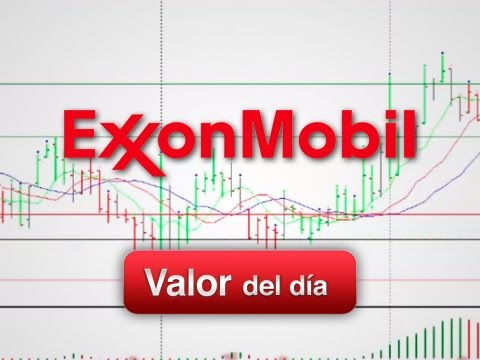 Trading en Exxon Mobil en Estrategias Tv (21.10.15)