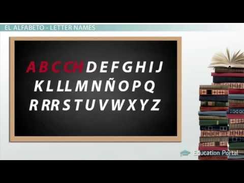 The Full Spanish Alphabet Pronunciation & Audio