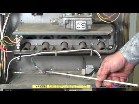 Basic functions of Gas Furnace components