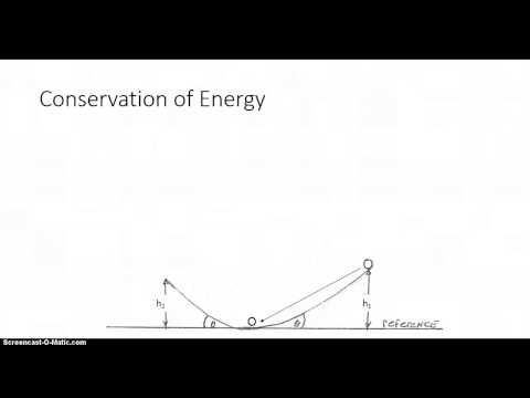Conservation of Total Mechanical Energy