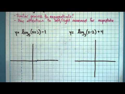 Translating Log Graphs (8-3-4)