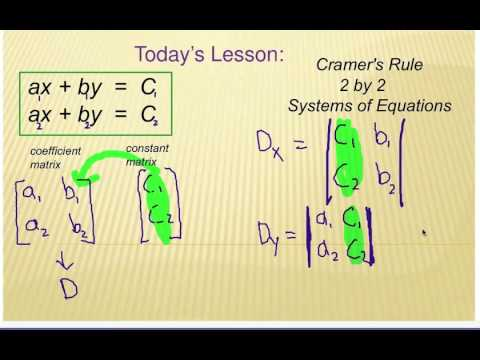 Finding Determinants: 2 X 2 Cramer's Rule for Systems