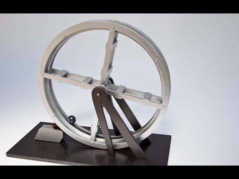 Magnetism & Gravity. Perpetual motion machine.   永久機関