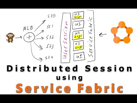 0037 - 🏆 ASP NET MVC Core distributed session state using Service Fabric