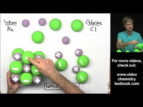 Ionic Bonding Part 3